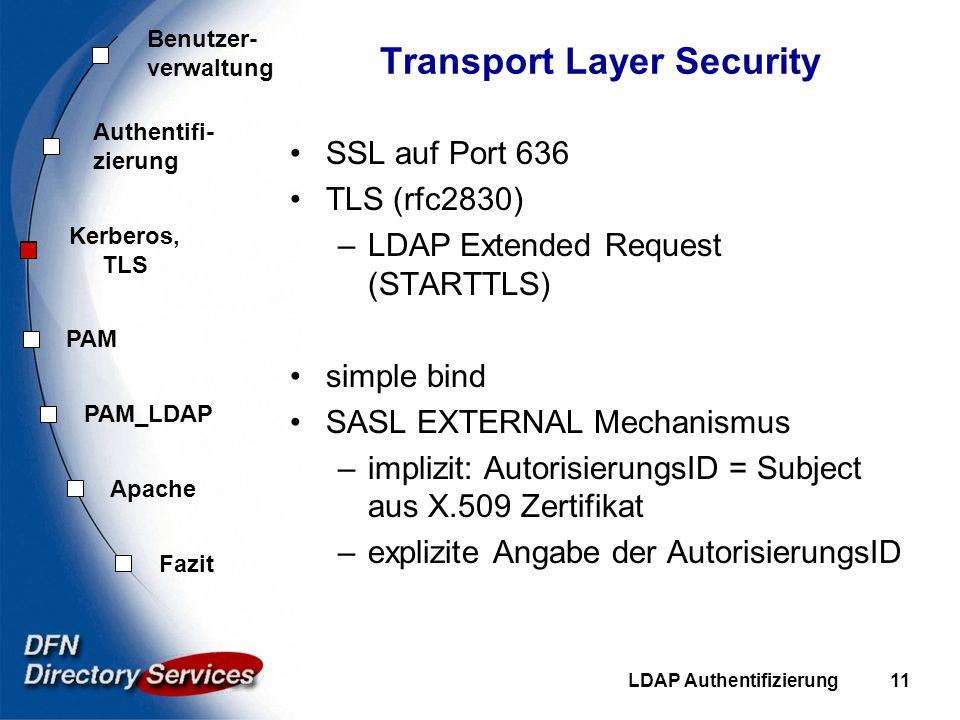 Benutzer- verwaltung Authentifi- zierung Kerberos, TLS PAM Fazit Apache PAM_LDAP LDAP Authentifizierung11 Transport Layer Security SSL auf Port 636 TL