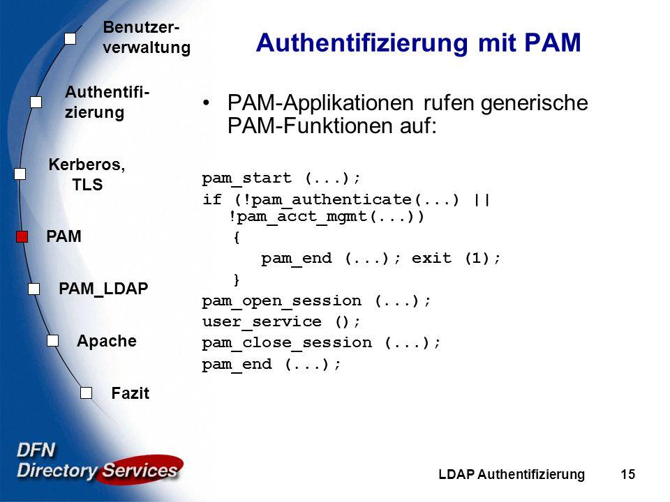 Benutzer- verwaltung Authentifi- zierung Kerberos, TLS PAM Fazit Apache PAM_LDAP LDAP Authentifizierung15 Authentifizierung mit PAM PAM-Applikationen