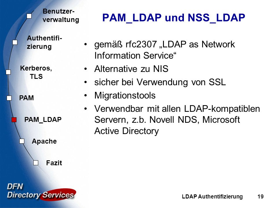 Benutzer- verwaltung Authentifi- zierung Kerberos, TLS PAM Fazit Apache PAM_LDAP LDAP Authentifizierung19 PAM_LDAP und NSS_LDAP gemäß rfc2307 LDAP as