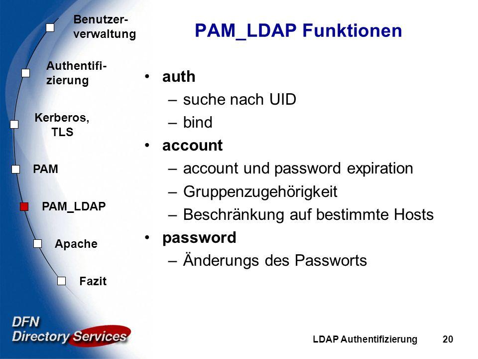 Benutzer- verwaltung Authentifi- zierung Kerberos, TLS PAM Fazit Apache PAM_LDAP LDAP Authentifizierung20 PAM_LDAP Funktionen auth –suche nach UID –bi