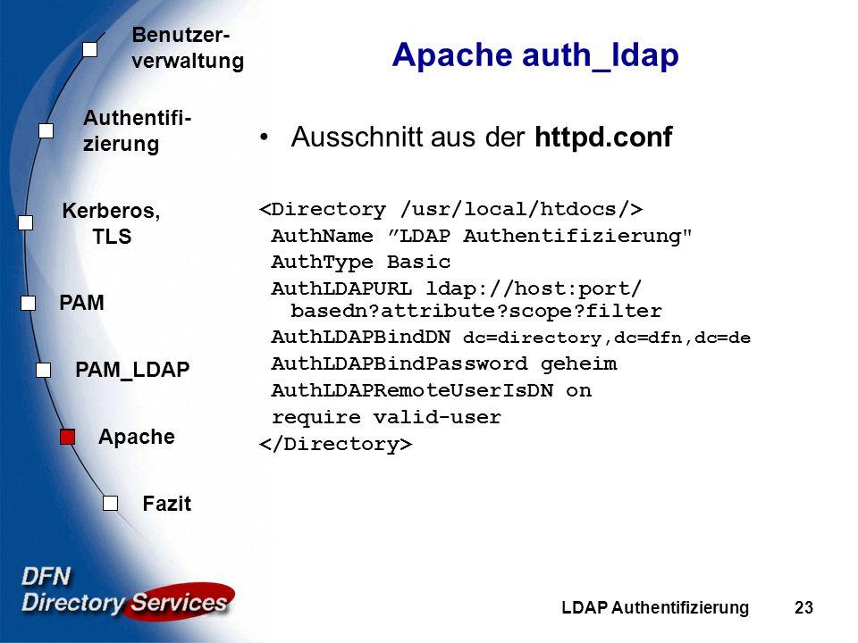 Benutzer- verwaltung Authentifi- zierung Kerberos, TLS PAM Fazit Apache PAM_LDAP LDAP Authentifizierung23 Apache auth_ldap Ausschnitt aus der httpd.co