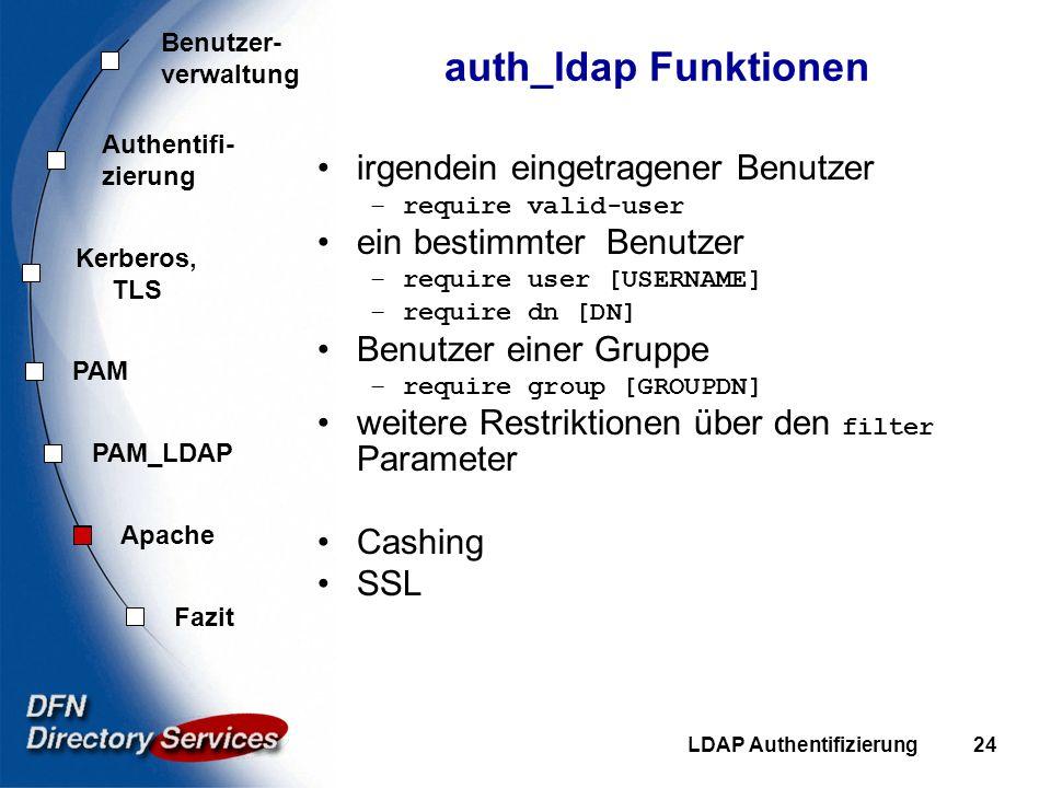 Benutzer- verwaltung Authentifi- zierung Kerberos, TLS PAM Fazit Apache PAM_LDAP LDAP Authentifizierung24 auth_ldap Funktionen irgendein eingetragener