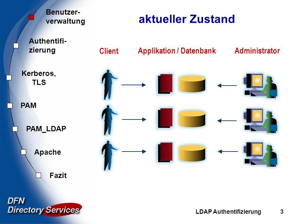 Benutzer- verwaltung Authentifi- zierung Kerberos, TLS PAM Fazit Apache PAM_LDAP LDAP Authentifizierung24 auth_ldap Funktionen irgendein eingetragener Benutzer –require valid-user ein bestimmter Benutzer –require user [USERNAME] –require dn [DN] Benutzer einer Gruppe –require group [GROUPDN] weitere Restriktionen über den filter Parameter Cashing SSL