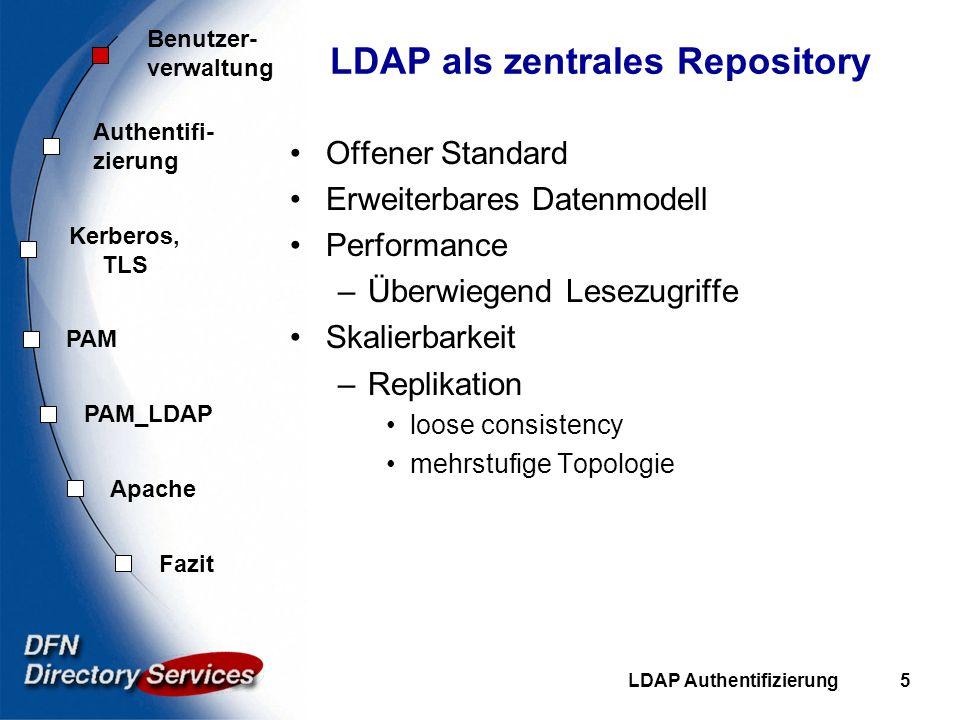 Benutzer- verwaltung Authentifi- zierung Kerberos, TLS PAM Fazit Apache PAM_LDAP LDAP Authentifizierung5 LDAP als zentrales Repository Offener Standar