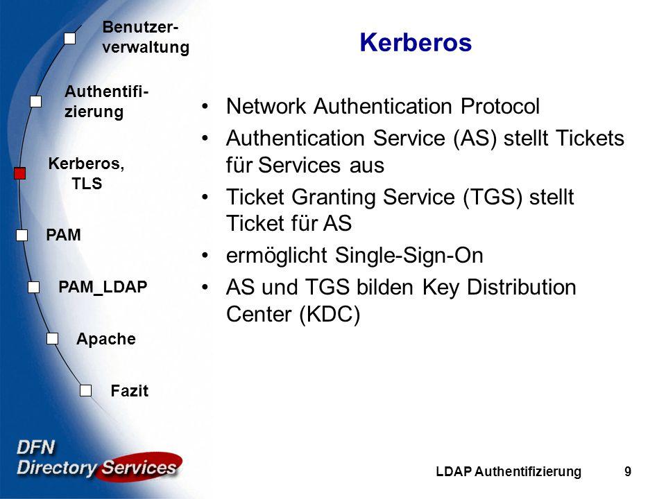 Benutzer- verwaltung Authentifi- zierung Kerberos, TLS PAM Fazit Apache PAM_LDAP LDAP Authentifizierung20 PAM_LDAP Funktionen auth –suche nach UID –bind account –account und password expiration –Gruppenzugehörigkeit –Beschränkung auf bestimmte Hosts password –Änderungs des Passworts