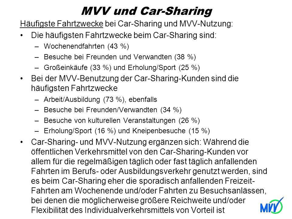 MVV und Car-Sharing Häufigste Fahrtzwecke bei Car-Sharing und MVV-Nutzung: Die häufigsten Fahrtzwecke beim Car-Sharing sind: –Wochenendfahrten (43 %)