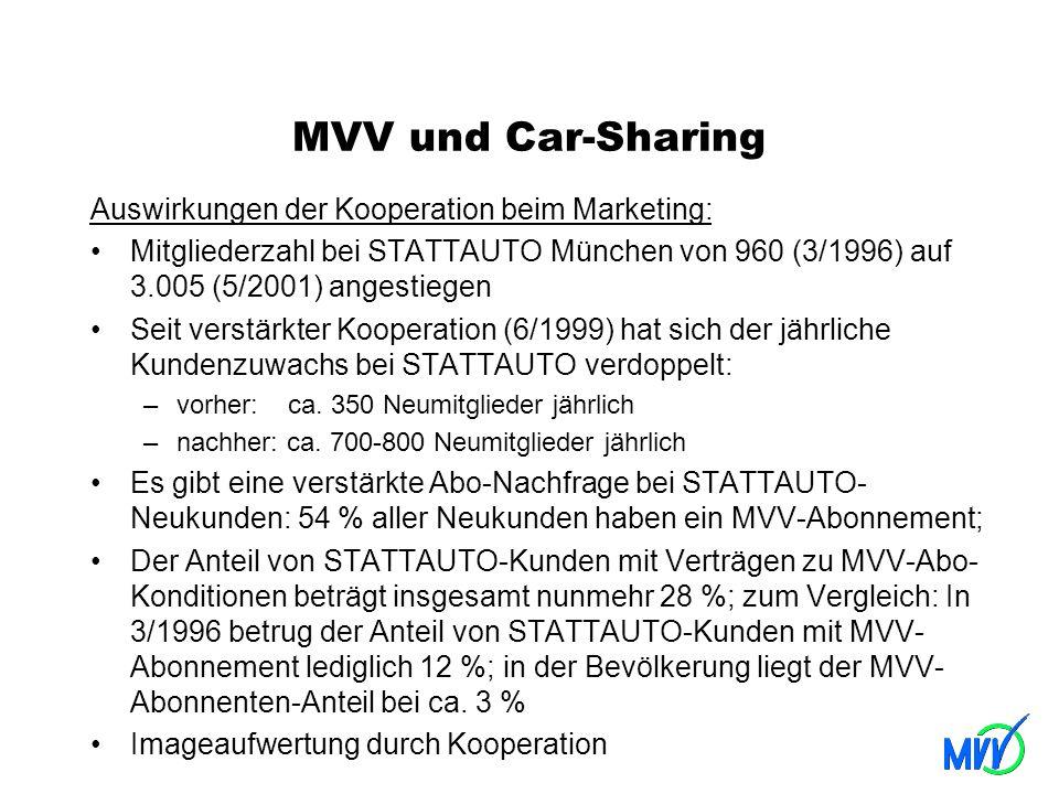 MVV und Car-Sharing Auswirkungen der Kooperation beim Marketing: Mitgliederzahl bei STATTAUTO München von 960 (3/1996) auf 3.005 (5/2001) angestiegen