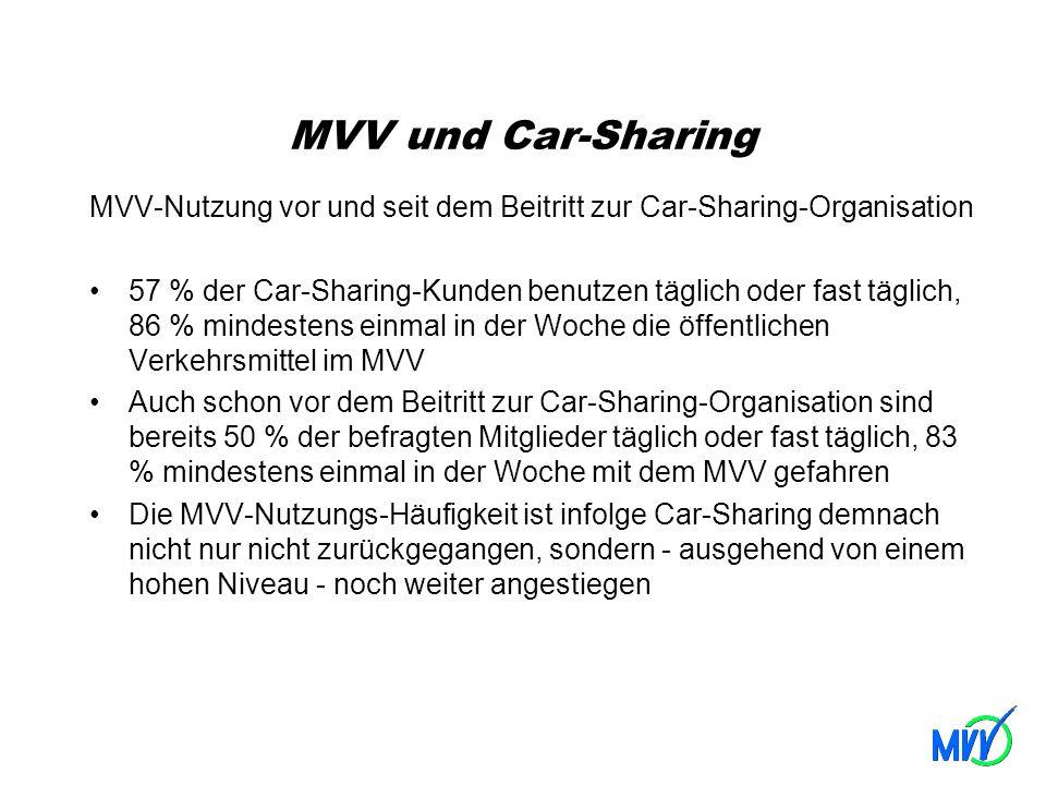 MVV und Car-Sharing MVV-Nutzung vor und seit dem Beitritt zur Car-Sharing-Organisation 57 % der Car-Sharing-Kunden benutzen täglich oder fast täglich,