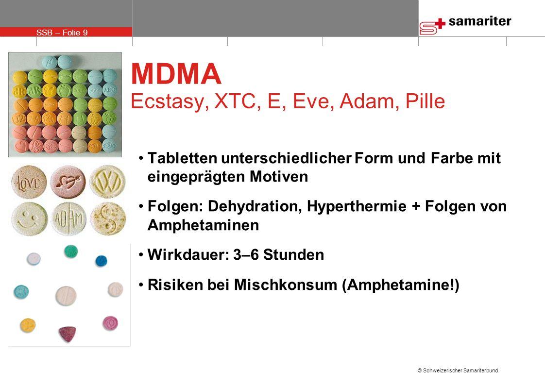 SSB – Folie 10 © Schweizerischer Samariterbund LSD Acid, Trip, Pappen Papiermarke zum Ablutschen (Ticket, Pappe), Flüssigkeit oder Gel (oral oder für die Augen) Folgen: Hyperthermie, Arrhythmie, Hypertonie Wirkdauer: 6–12 Stunden