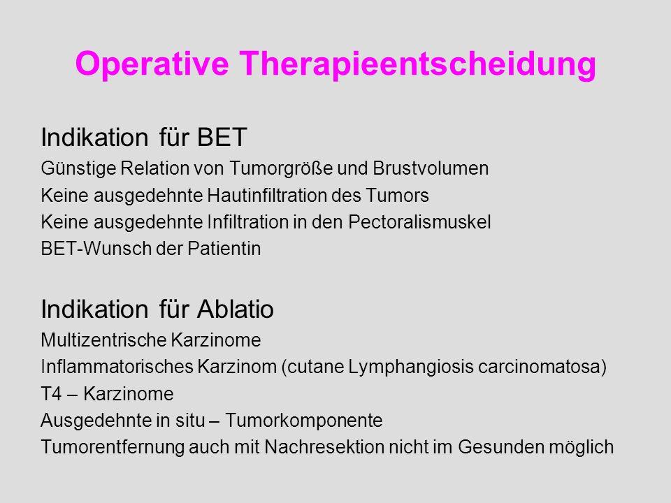 Operative Therapieentscheidung Indikation für BET Günstige Relation von Tumorgröße und Brustvolumen Keine ausgedehnte Hautinfiltration des Tumors Kein