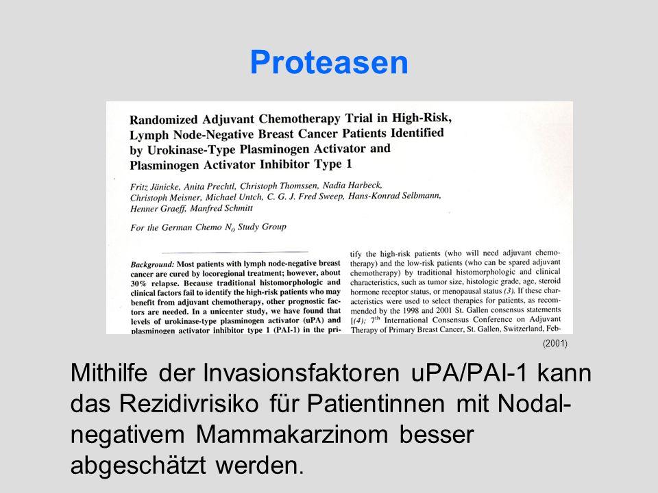 Proteasen Mithilfe der Invasionsfaktoren uPA/PAI-1 kann das Rezidivrisiko für Patientinnen mit Nodal- negativem Mammakarzinom besser abgeschätzt werde
