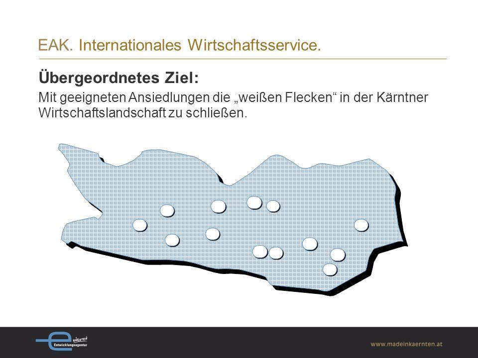 EAK.Internationales Wirtschaftsservice.