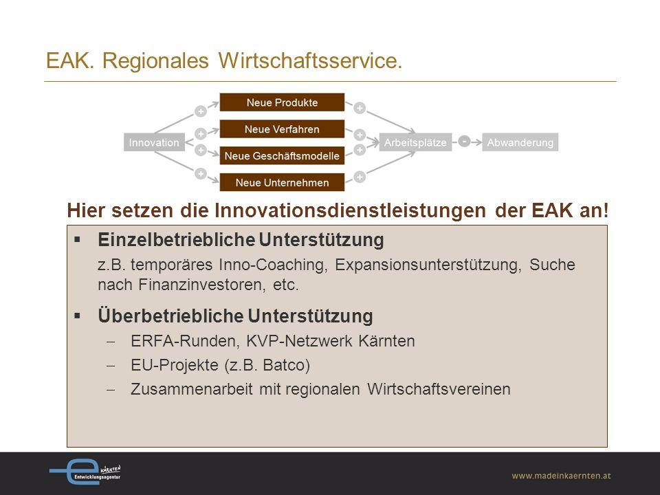 EAK.Regionales Wirtschaftsservice. Hier setzen die Innovationsdienstleistungen der EAK an.