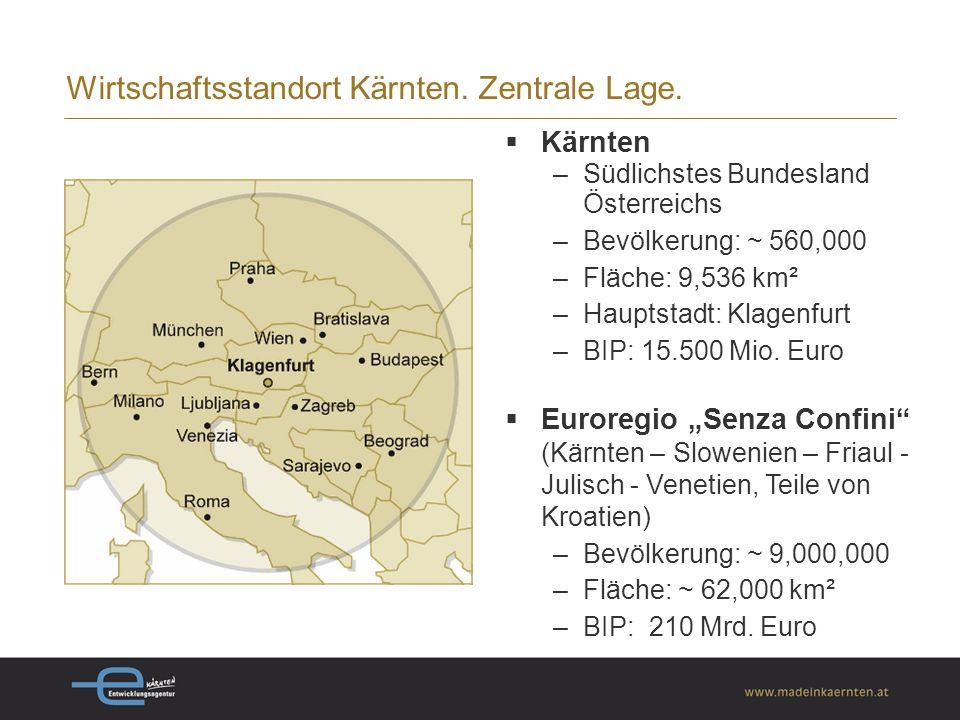 Kärnten –Südlichstes Bundesland Österreichs –Bevölkerung: ~ 560,000 –Fläche: 9,536 km² –Hauptstadt: Klagenfurt –BIP: 15.500 Mio.