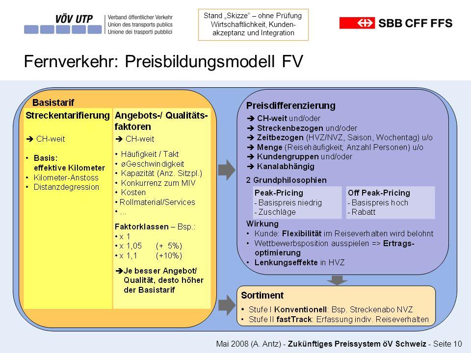 Mai 2008 (A. Antz) - Zukünftiges Preissystem öV Schweiz - Seite 10 Fernverkehr: Preisbildungsmodell FV Stand Skizze – ohne Prüfung Wirtschaftlichkeit,