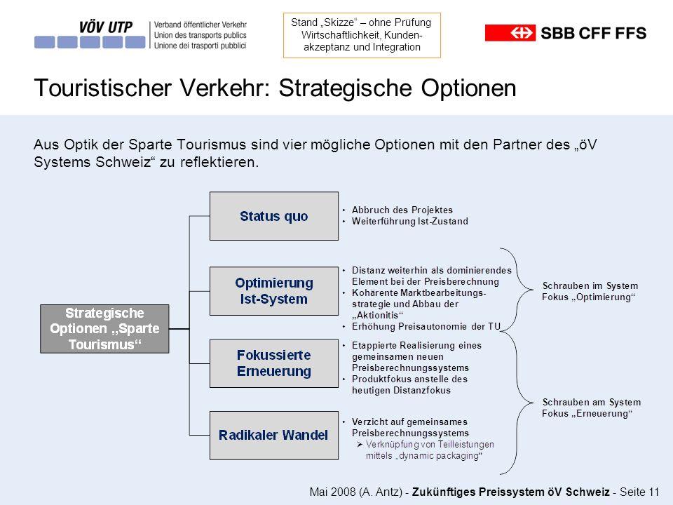 Mai 2008 (A. Antz) - Zukünftiges Preissystem öV Schweiz - Seite 11 Touristischer Verkehr: Strategische Optionen Aus Optik der Sparte Tourismus sind vi