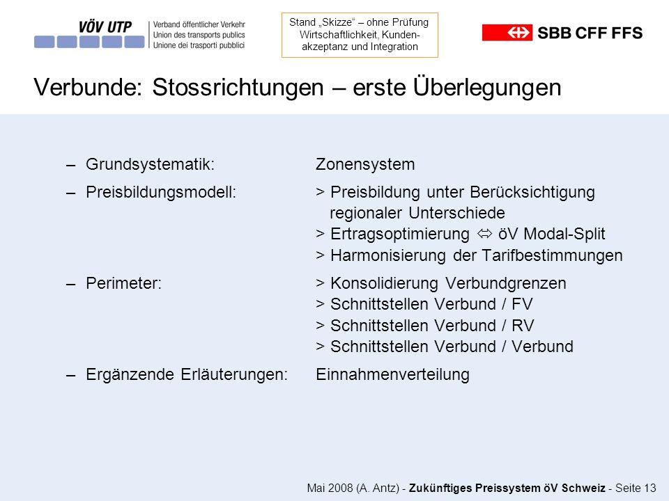 Mai 2008 (A. Antz) - Zukünftiges Preissystem öV Schweiz - Seite 13 Verbunde: Stossrichtungen – erste Überlegungen –Grundsystematik:Zonensystem –Preisb