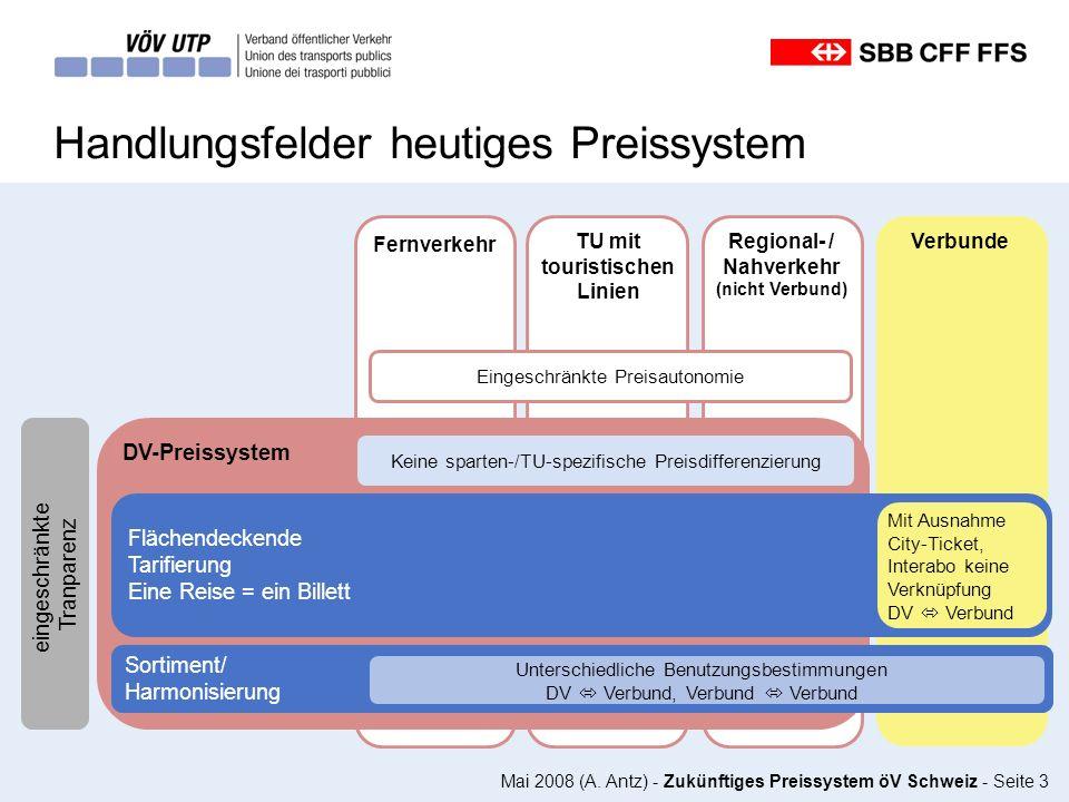 Mai 2008 (A. Antz) - Zukünftiges Preissystem öV Schweiz - Seite 3 Handlungsfelder heutiges Preissystem DV-Preissystem Fernverkehr TU mit touristischen