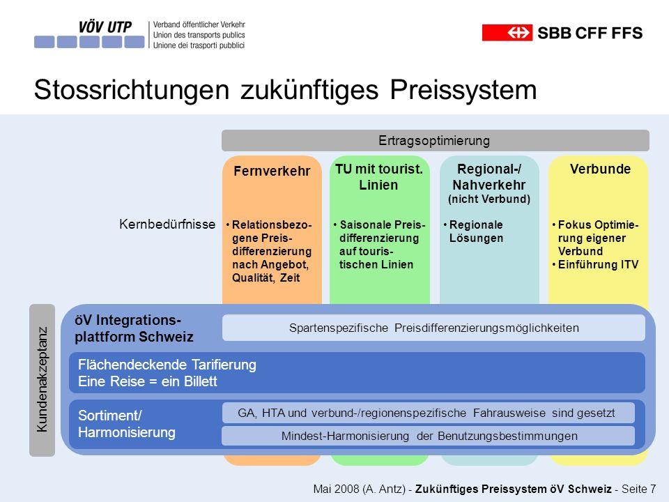Mai 2008 (A. Antz) - Zukünftiges Preissystem öV Schweiz - Seite 7 Stossrichtungen zukünftiges Preissystem Fernverkehr TU mit tourist. Linien öV Integr