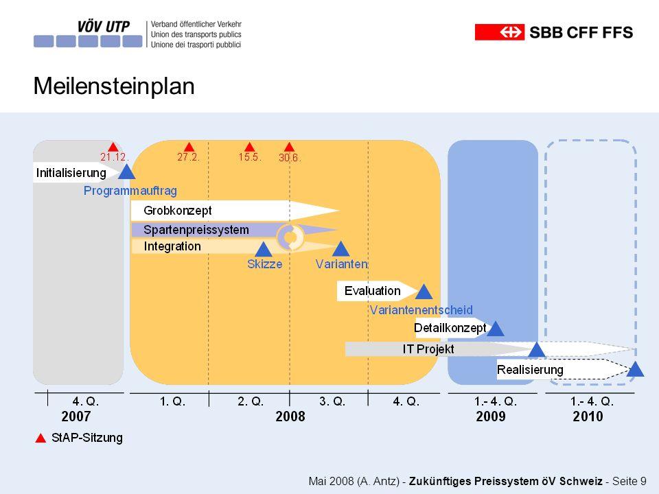 Mai 2008 (A. Antz) - Zukünftiges Preissystem öV Schweiz - Seite 9 Meilensteinplan