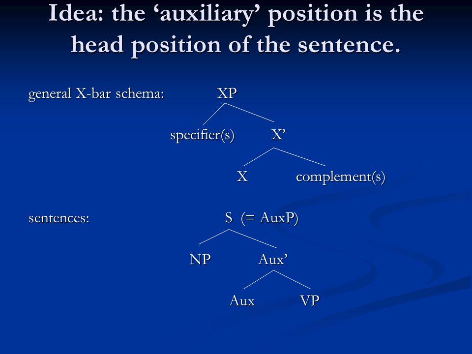 ...and verb movement to C also occurs in declarative sentences: Denne film har børnene set.