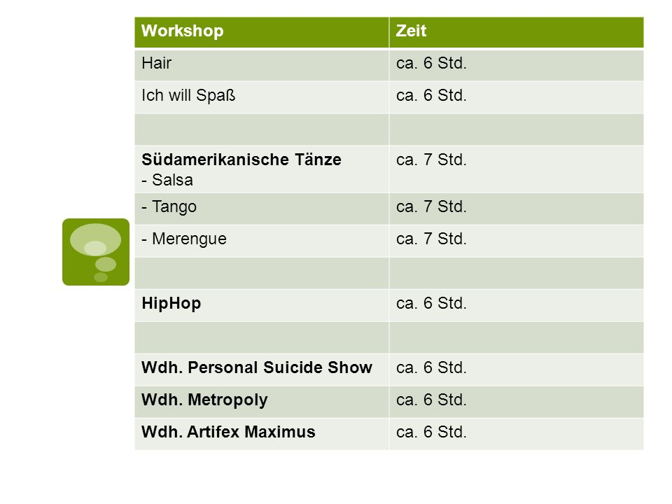 WorkshopZeit Hairca. 6 Std. Ich will Spaßca. 6 Std. Südamerikanische Tänze - Salsa ca. 7 Std. - Tangoca. 7 Std. - Merengueca. 7 Std. HipHopca. 6 Std.