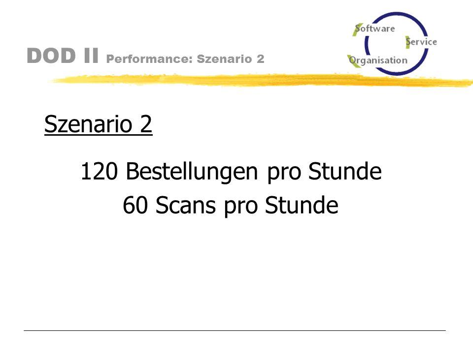 DOD II Performance: Szenario 1 300 Bestellungen gehen gleichzeitig ein.