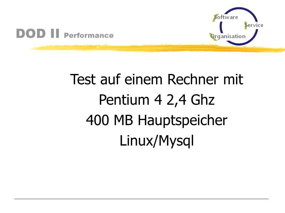 DOD II Performance: Szenario 2 120 Bestellungen pro Stunde 60 Scans pro Stunde Szenario 2