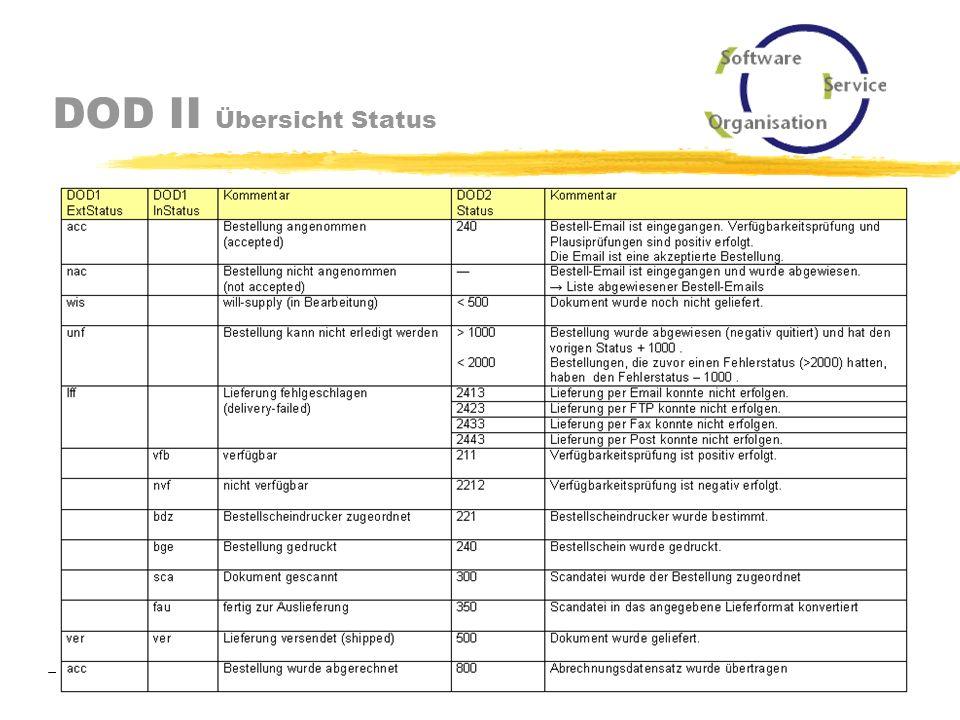 DOD II Übersicht Status
