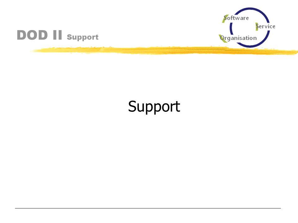 DOD II Exit-Jobs Exits, die periodisch laufen Für eine Menge von Bestellungen Definiert durch ein SQL-Statement