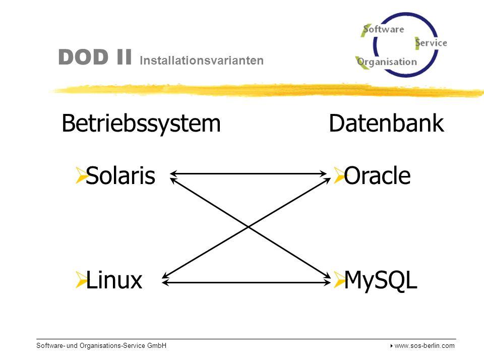DOD II Installationsvarianten Installationsvarianten