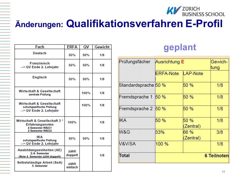 11 Änderungen: Qualifikationsverfahren E-Profil geplant
