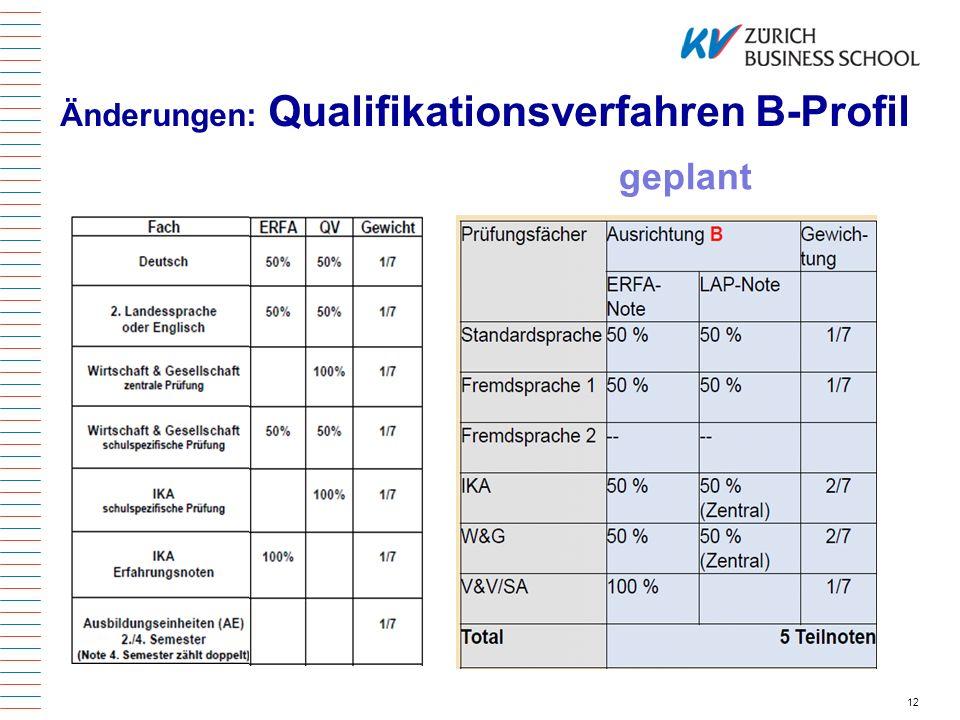 12 Änderungen: Qualifikationsverfahren B-Profil geplant