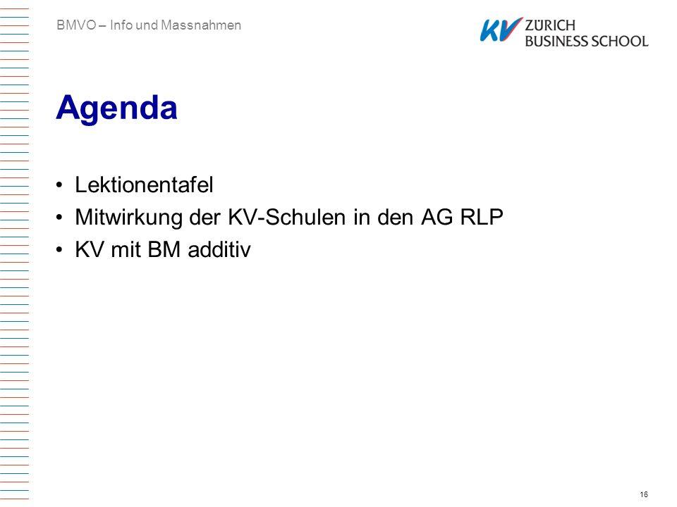 16 Agenda Lektionentafel Mitwirkung der KV-Schulen in den AG RLP KV mit BM additiv BMVO – Info und Massnahmen