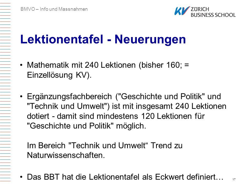 17 Lektionentafel - Neuerungen BMVO – Info und Massnahmen Mathematik mit 240 Lektionen (bisher 160; = Einzellösung KV). Ergänzungsfachbereich (