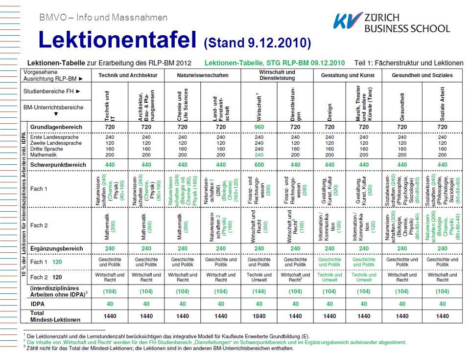 18 Lektionentafel (Stand 9.12.2010) BMVO – Info und Massnahmen