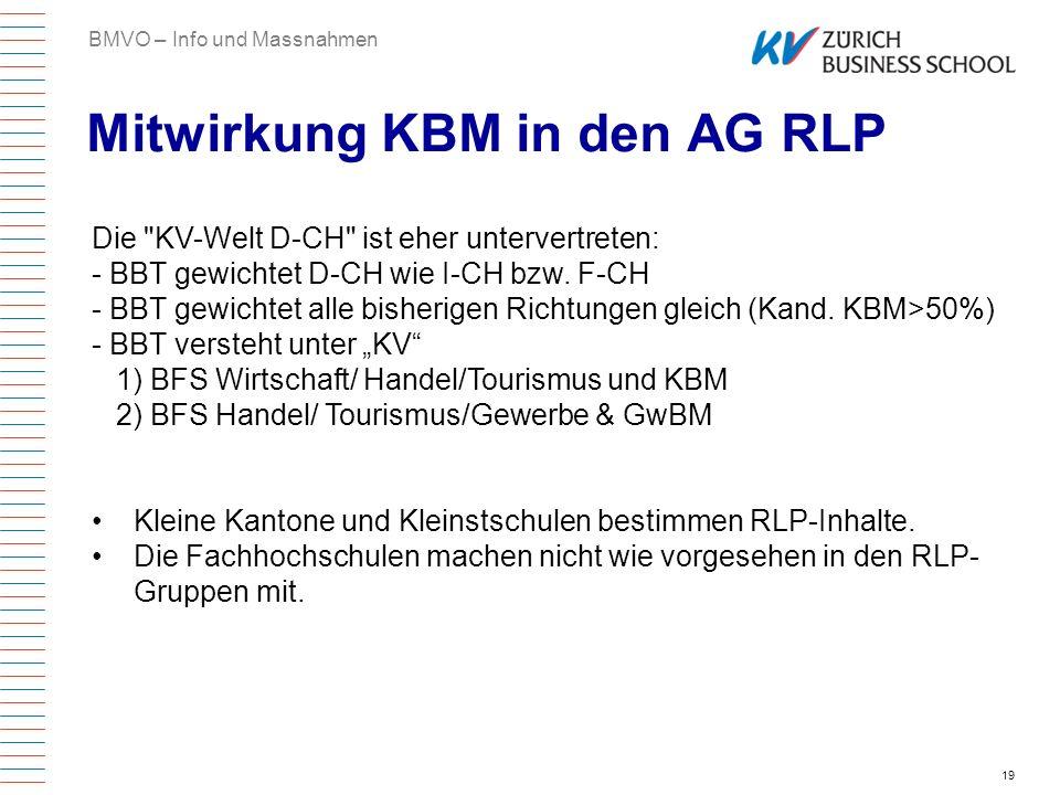 19 Mitwirkung KBM in den AG RLP BMVO – Info und Massnahmen Die