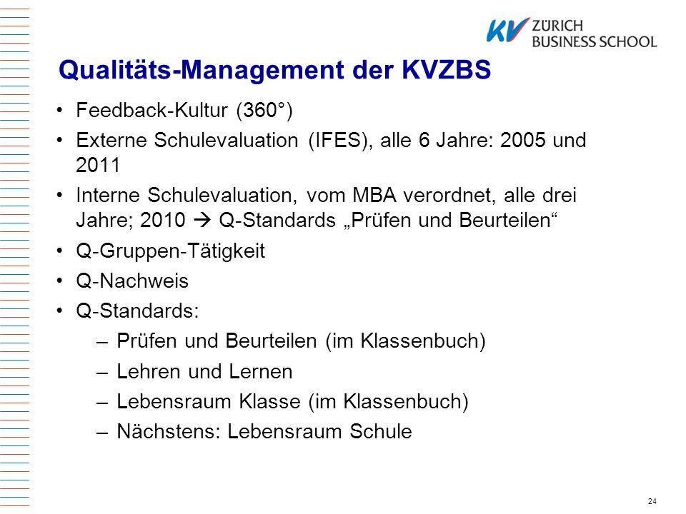 Qualitäts-Management der KVZBS Feedback-Kultur (360°) Externe Schulevaluation (IFES), alle 6 Jahre: 2005 und 2011 Interne Schulevaluation, vom MBA ver
