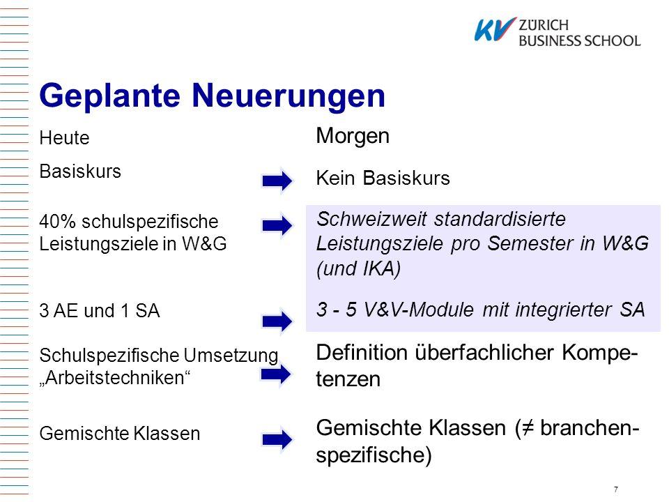 7 Geplante Neuerungen Heute Basiskurs 40% schulspezifische Leistungsziele in W&G 3 AE und 1 SA Schulspezifische Umsetzung Arbeitstechniken Gemischte K