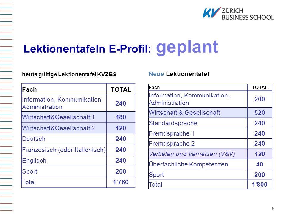 9 Lektionentafeln E-Profil: geplant Neue Lektionentafel FachTOTAL Information, Kommunikation, Administration 200 Wirtschaft & Gesellschaft520 Standard