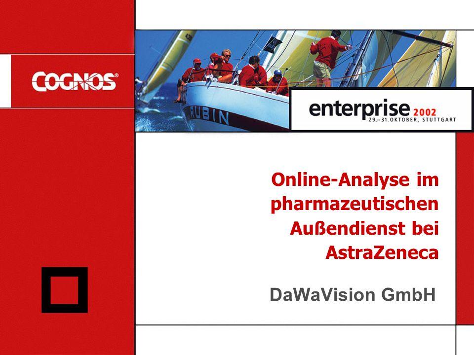 Online-Analyse im pharmazeutischen Außendienst bei AstraZeneca DaWaVision GmbH