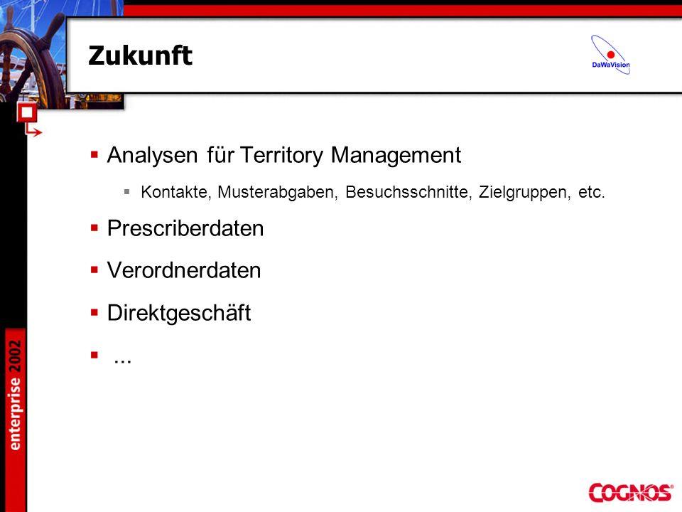 Zukunft Analysen für Territory Management Kontakte, Musterabgaben, Besuchsschnitte, Zielgruppen, etc. Prescriberdaten Verordnerdaten Direktgeschäft...