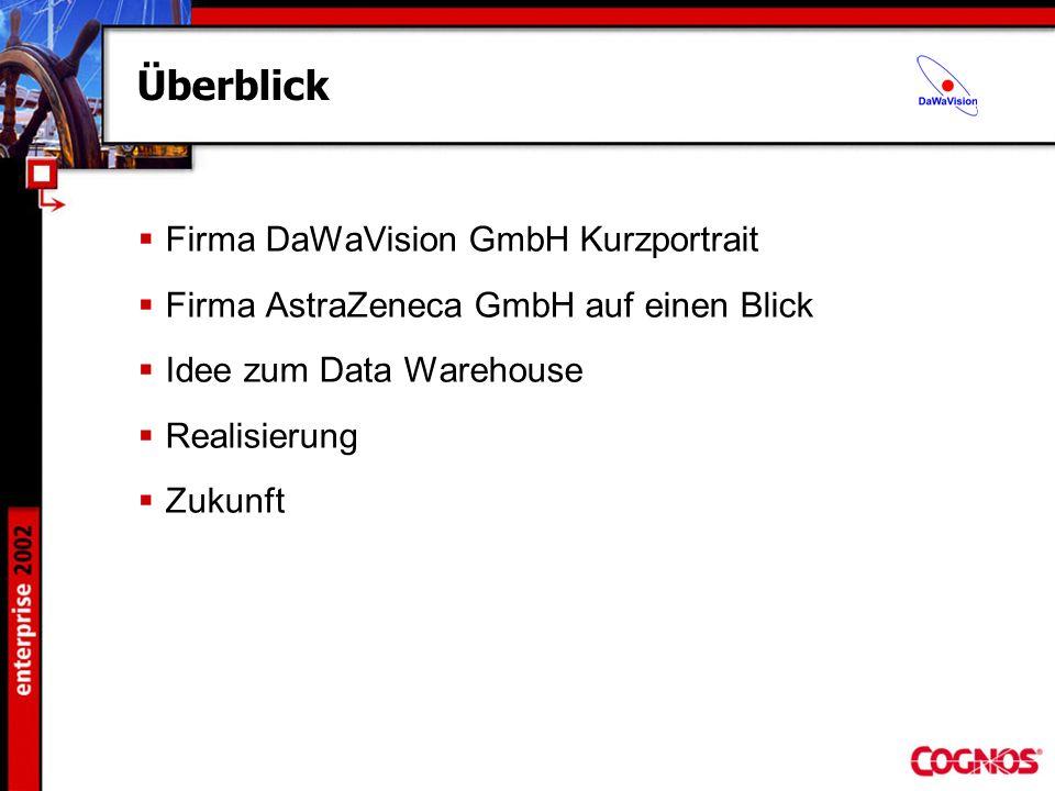 Überblick Firma DaWaVision GmbH Kurzportrait Firma AstraZeneca GmbH auf einen Blick Idee zum Data Warehouse Realisierung Zukunft