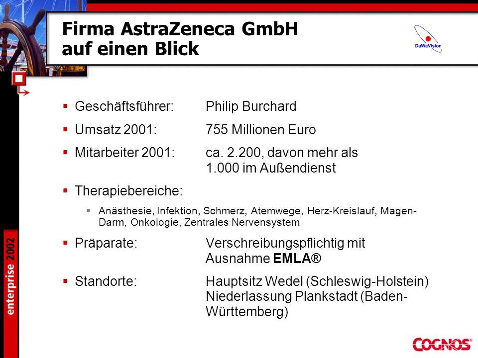 Firma AstraZeneca GmbH auf einen Blick Geschäftsführer: Philip Burchard Umsatz 2001: 755 Millionen Euro Mitarbeiter 2001:ca. 2.200, davon mehr als 1.0
