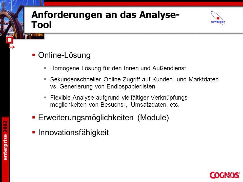 Anforderungen an das Analyse- Tool Online-Lösung Homogene Lösung für den Innen und Außendienst Sekundenschneller Online-Zugriff auf Kunden- und Marktd