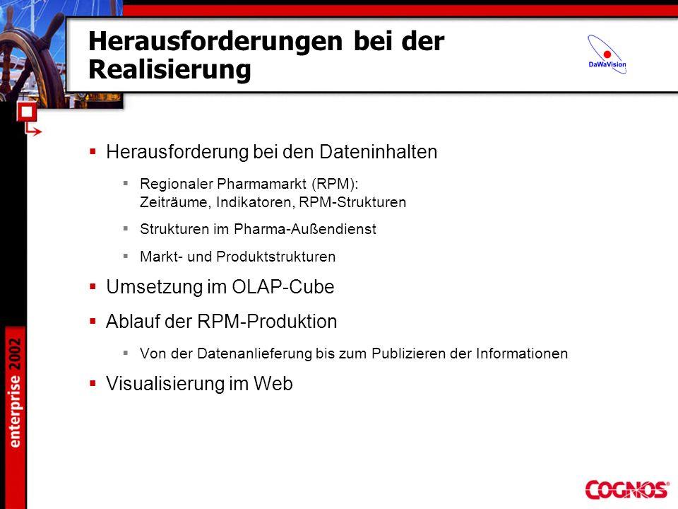 Herausforderungen bei der Realisierung Herausforderung bei den Dateninhalten Regionaler Pharmamarkt (RPM): Zeiträume, Indikatoren, RPM-Strukturen Stru