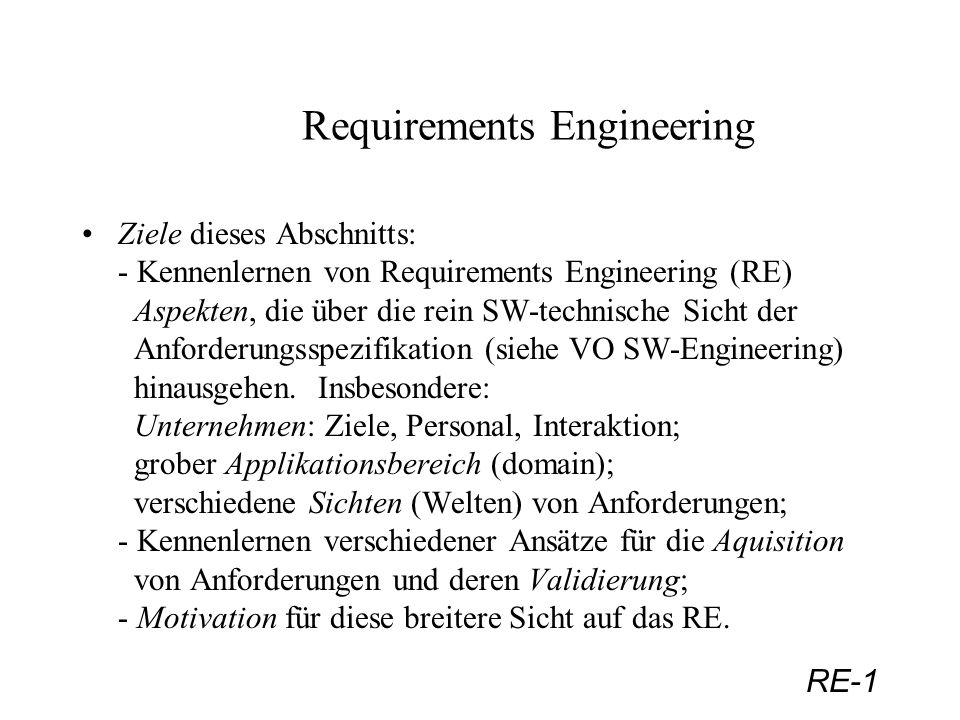 RE-22 Requirements Engineering - Erwerb Erwerb mittels Formularanalyse: Ausgangspunkt: Formular: formattierte Kollektion von Variablen für die Dateneingabe und das Retrieval; Formulare sind verläßliche Quellen für Anwendungswissen: - Formulare sind konsistenter und eindeutiger als natürlichsprachliche Beschreibungen/Äußerungen; - wichtige Informationen sind oft in Formularform vefügbar; - Formulare sind eine beliebte und leicht zugängliche Form der Organisation von Information für datenintensive Applikationen; - begleitende Instruktionen zu Formularen bieten eine weitere Quelle von Wissen über die Anwendung; - die Formularanalyse kann einfacher automatisiert werden als der Erweb aus anderen Wissensquellen (wie Text, Skizzen,...).
