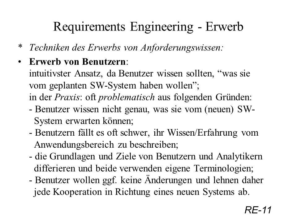 RE-11 Requirements Engineering - Erwerb *Techniken des Erwerbs von Anforderungswissen: Erwerb von Benutzern: intuitivster Ansatz, da Benutzer wissen s