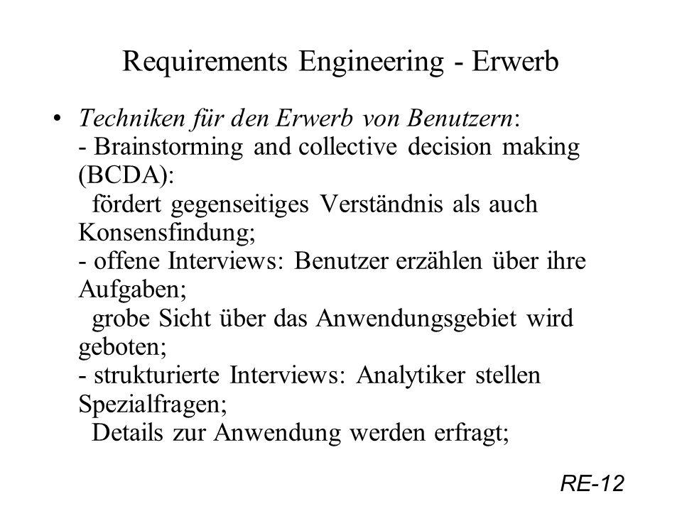 RE-12 Requirements Engineering - Erwerb Techniken für den Erwerb von Benutzern: - Brainstorming and collective decision making (BCDA): fördert gegense