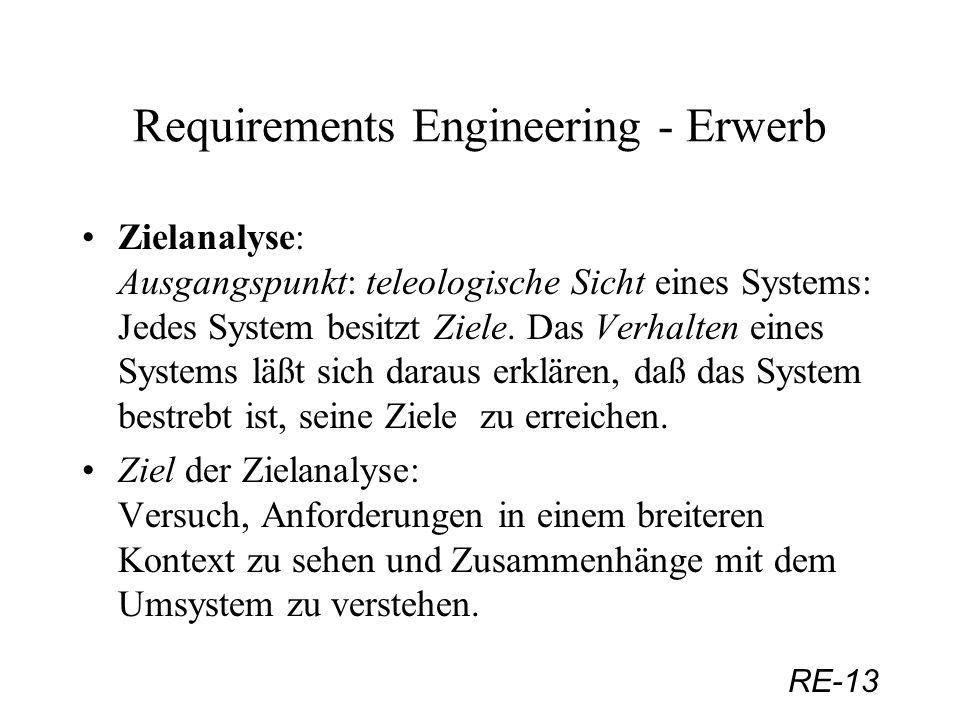 RE-13 Requirements Engineering - Erwerb Zielanalyse: Ausgangspunkt: teleologische Sicht eines Systems: Jedes System besitzt Ziele. Das Verhalten eines